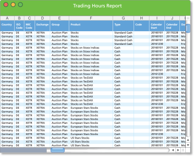 Trading Hours Report Sample